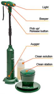 auggiedog power tool for picking up dog poop
