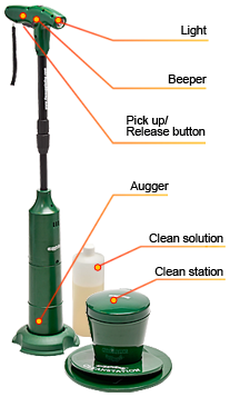 auggiedog power tool for picking up dog poop