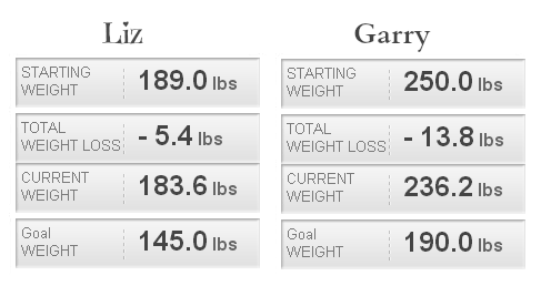 our weight loss summary after 2 weeks on Nutrisystem