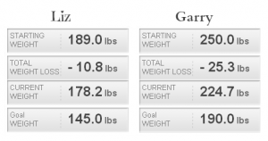 week 4 weight loss update on Nutrisystem