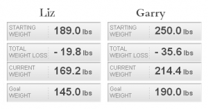 our Week 9 Nutrisystem weight loss