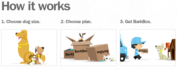 how barkbox works