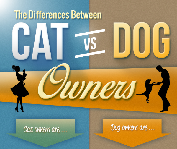 cat-owners-vs-dog-owners