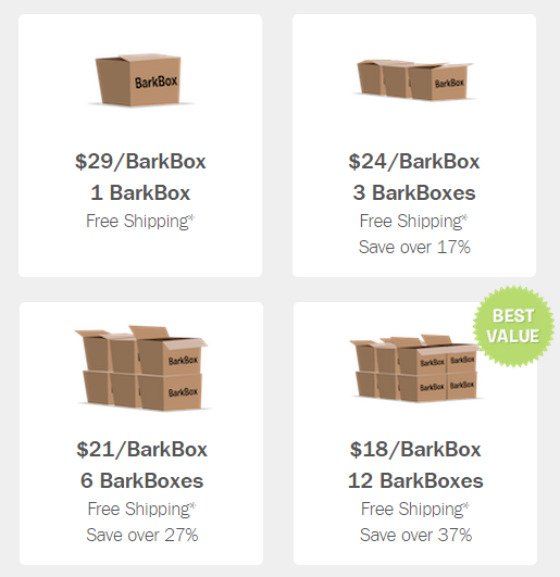 barkbox prices
